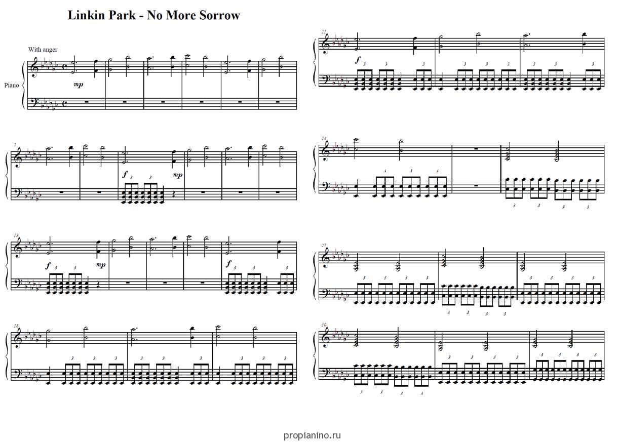 Ноты Linkin Park