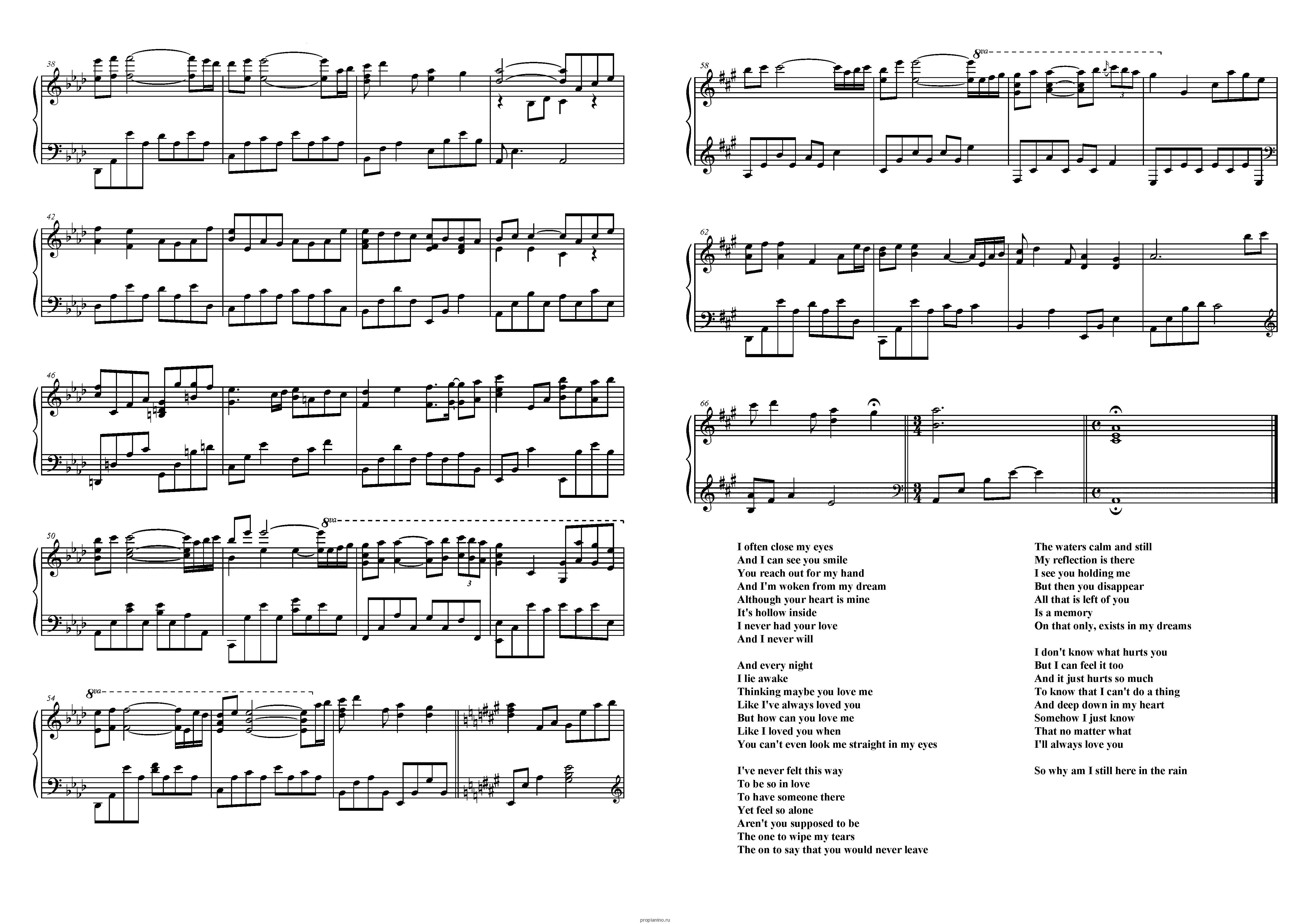 Ноты для фортепиано популярных песен queen
