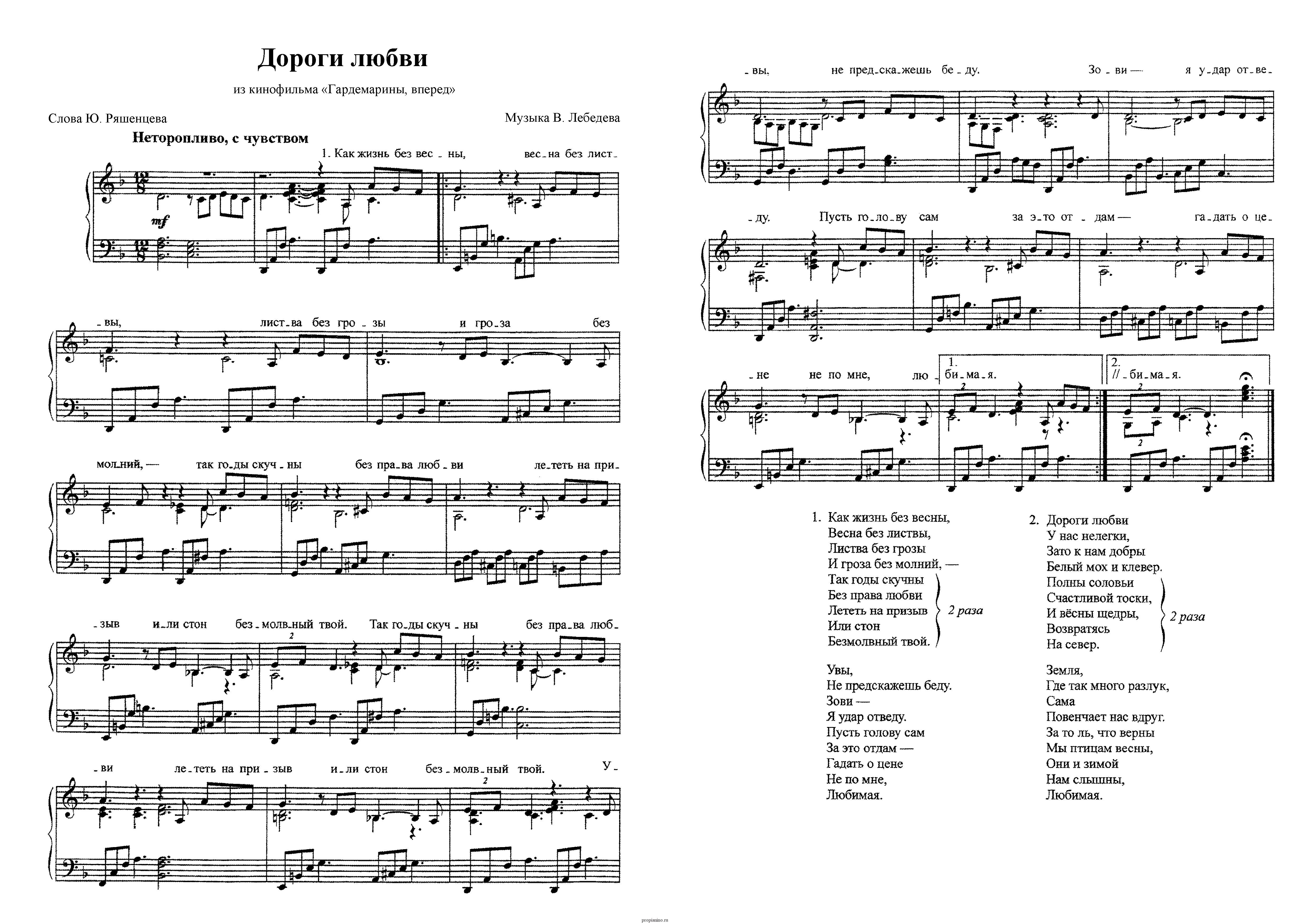 Панель подсказки аккордов