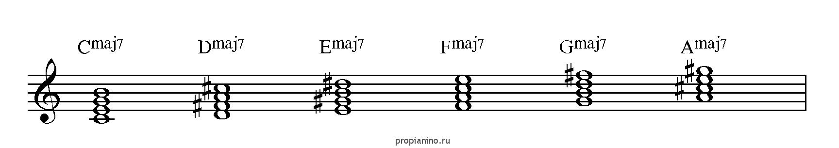 в нотах обозначается знаком