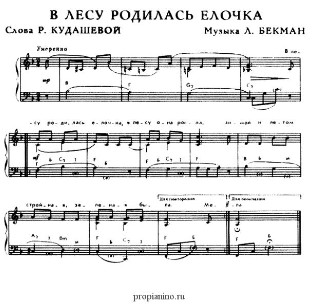 Схема нот на пианино фото 338