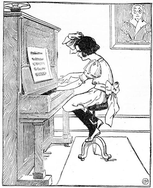 Гаммы на пианино
