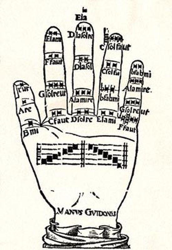 Как назвать свою левую руку